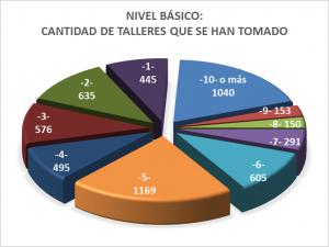 2016-11-inscritosporcantidaddetalleresprocepa
